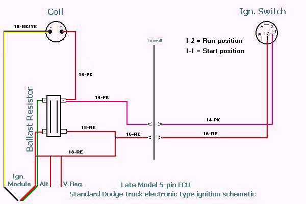 Mopar Ignition Switch Wiring Diagram - Database