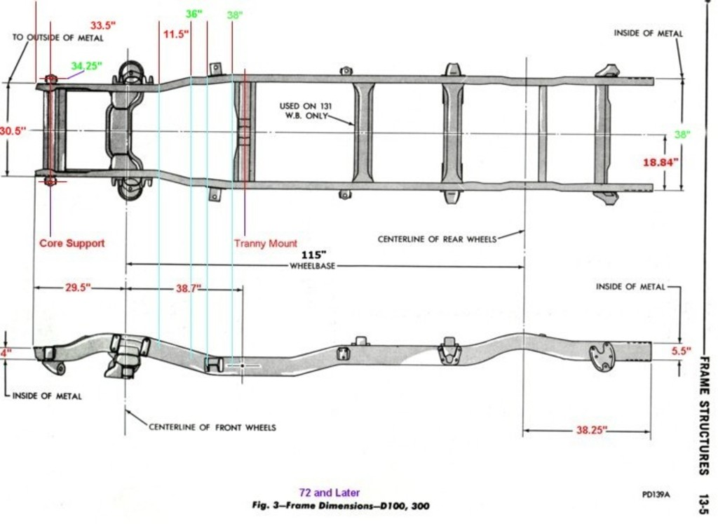 1969 corvette wiring diagram wirdig 1966 chevrolet impala wiring diagram on 1961 chevy c10 wiring diagram